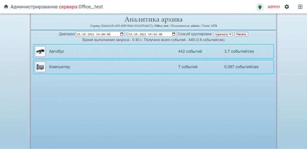 Аналитика архива.png